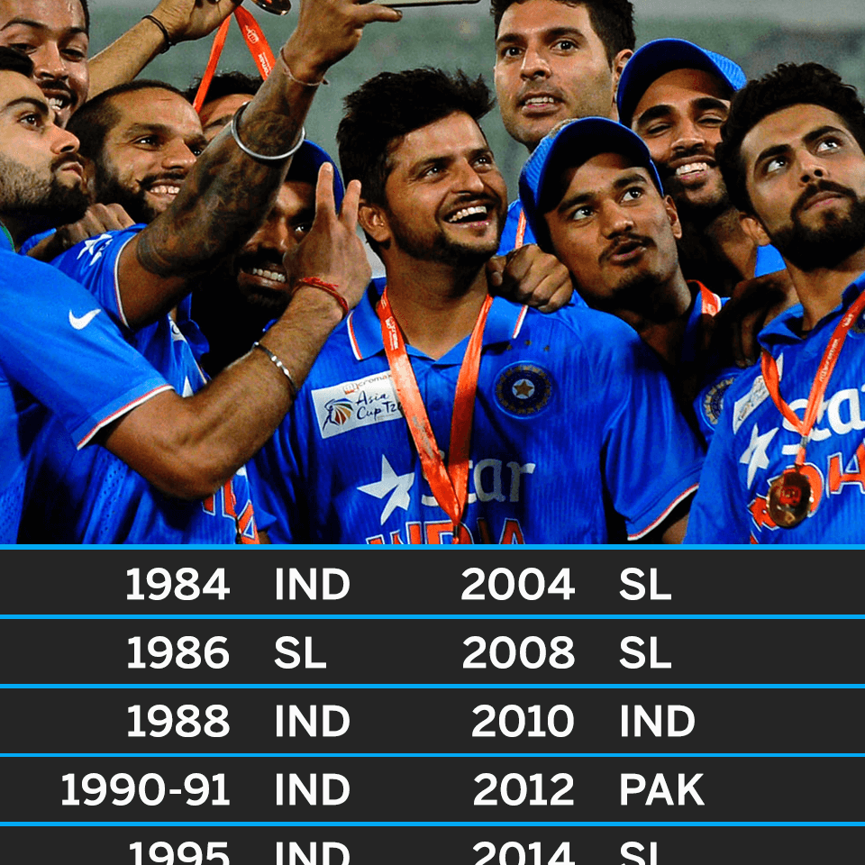India's Seventh Asia Cup Title, Bangladesh's Eighth Loss