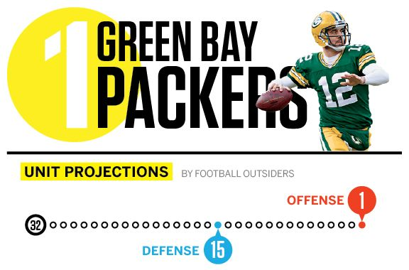 Green Bay Packers top The Mag's NFC North rankings - ESPN ...