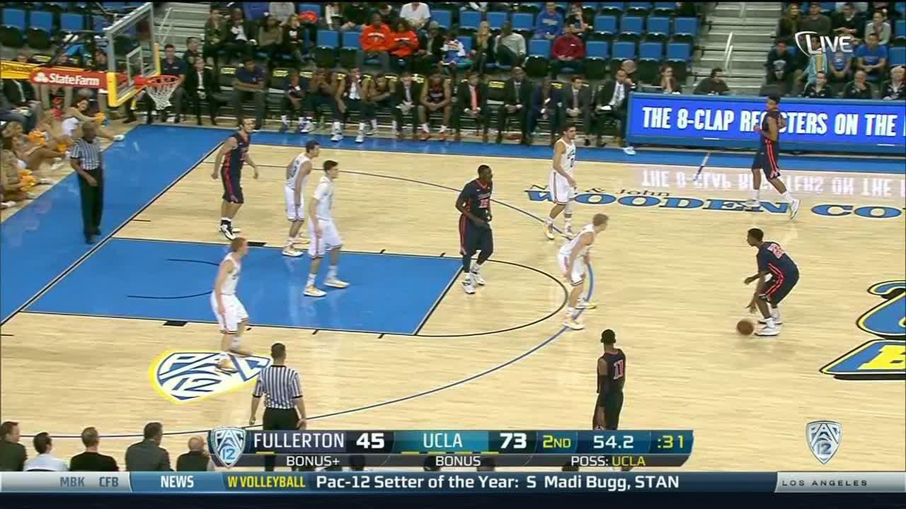 Cs Fullerton Basketball   Basketball Scores