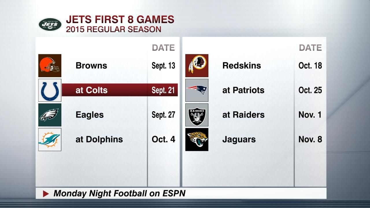 JETS FIRST 8 GAMES