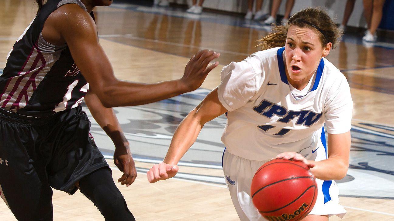 Graham Hays' mid-major rankings - Women's Basketball Blog ...