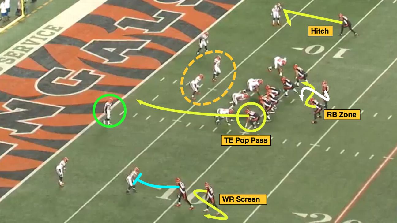 Five plays NFL offenses need to run more