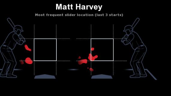Matt Harvey localizaci�n slider �ltimas 3 salidas
