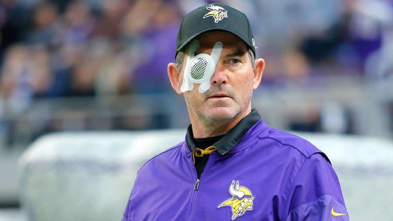 Image result for mike zimmer eye