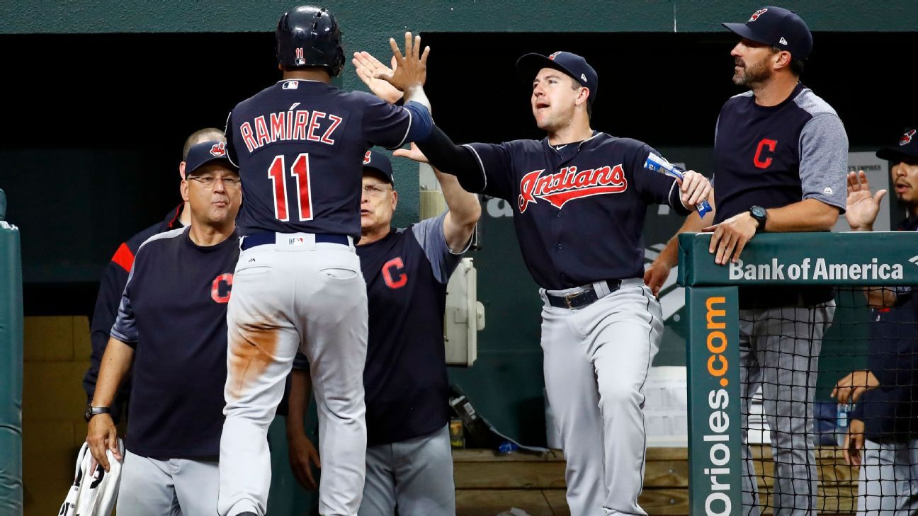 Blistering bats have Indians on a roll