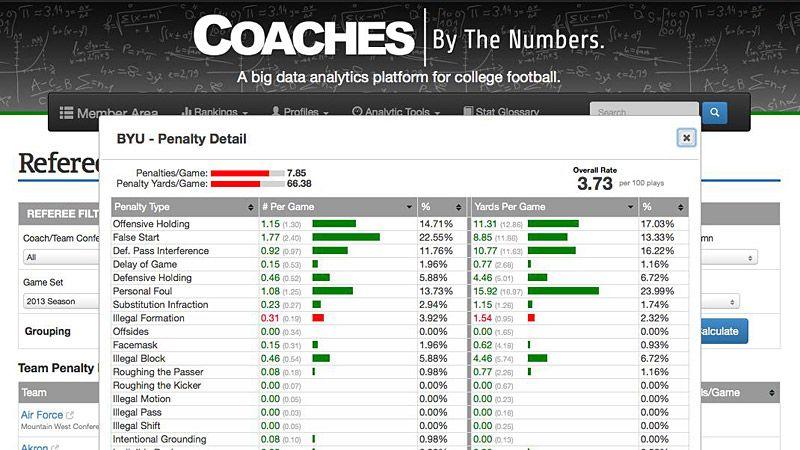 espn college football stats espn ncaam standings