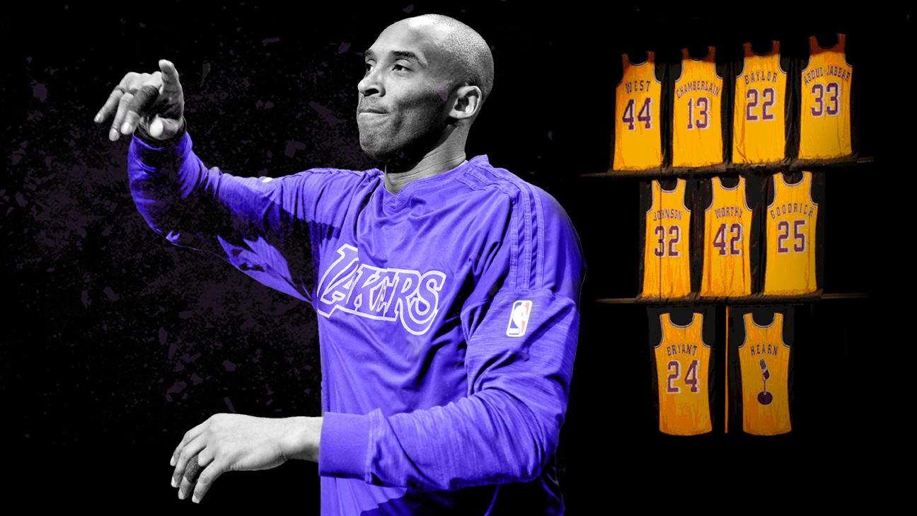 NBA - Kobe Bryant remains No. 1 athlete in China ahead of ...