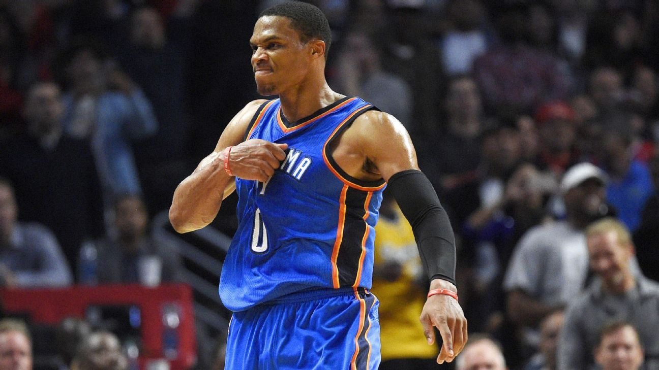 Russell Westbrook Extends Triple Double Streak To Career