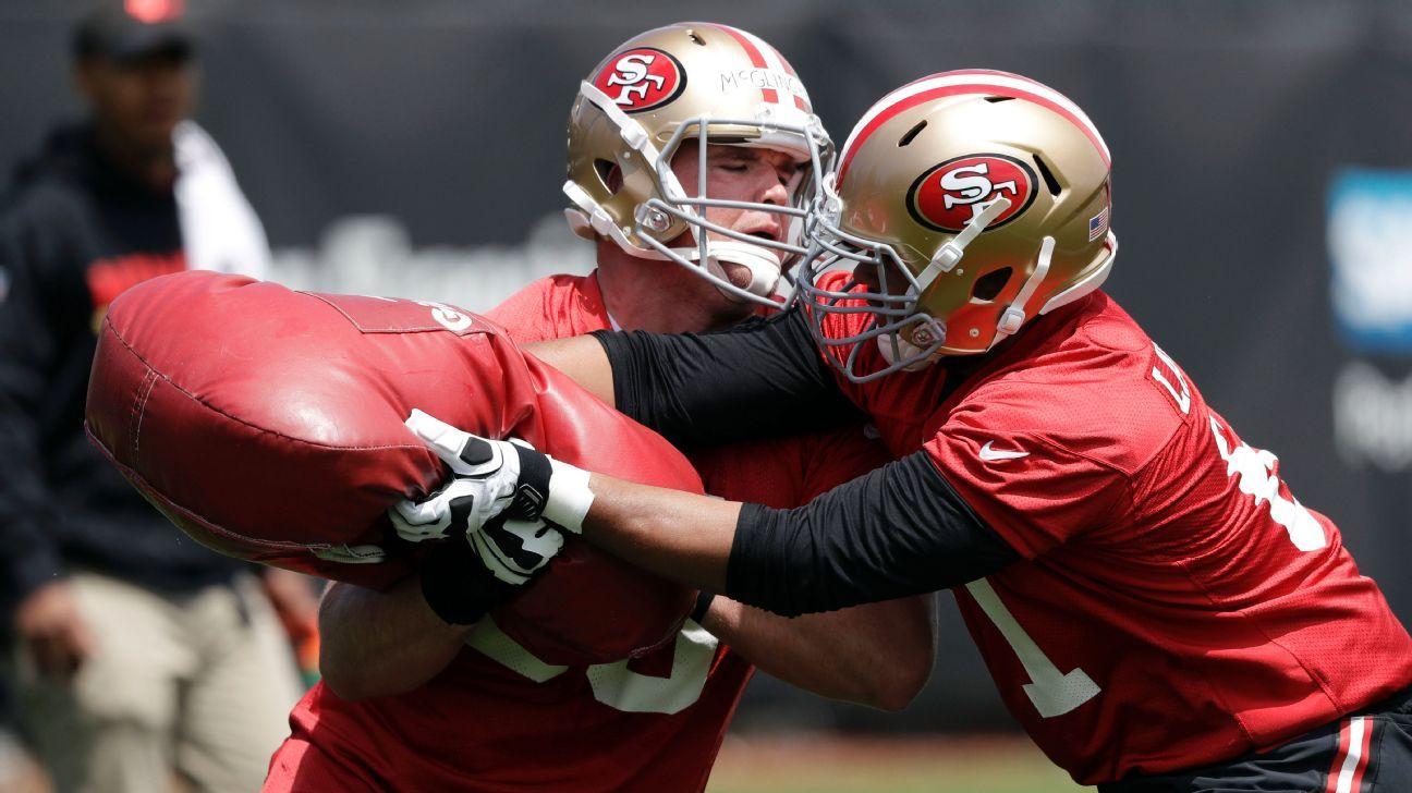 Mike McGlinchey, San Francisco 49ers