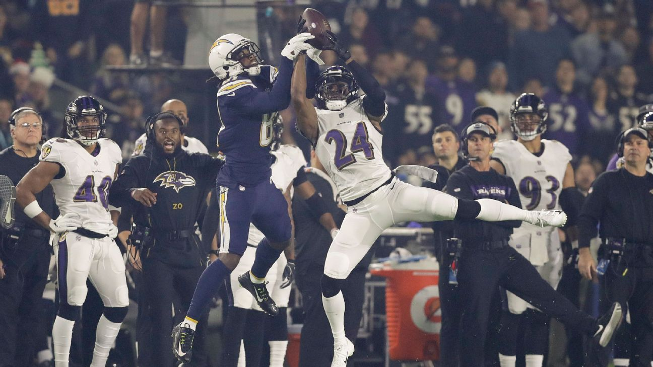 Brandon Carr, CB, Baltimore Ravens
