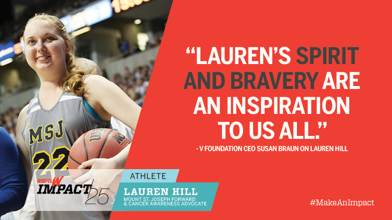 Lauren Hill, 19, Mount St. Joseph Forward & Cancer Awareness Advocate