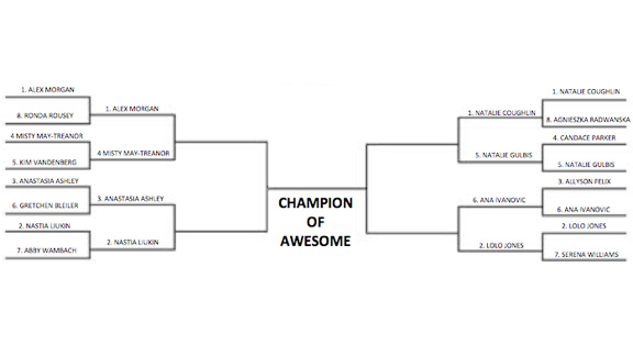 Women's Bracket (2nd Round)