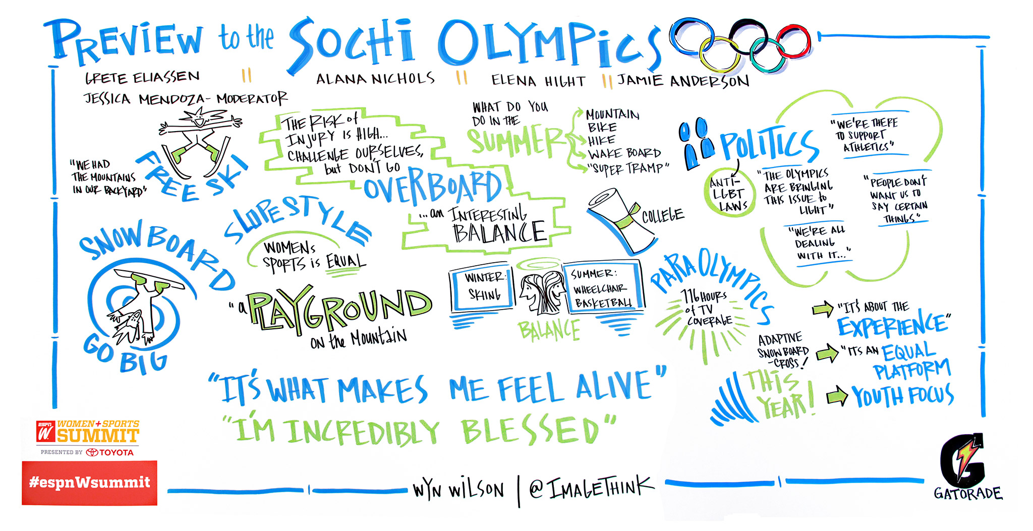 2013 espnW Women  Sports Summit: ImageThink