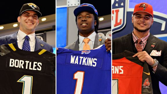 Blake Bortles, Sammy Watkins and Mike Evans have bright futures, but can you trust them in 2014?