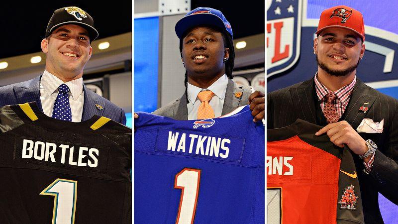 Bortles & Watkins & Evans