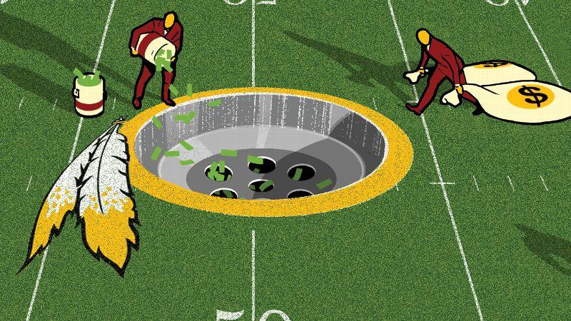 The Washington Redskins should change their team name