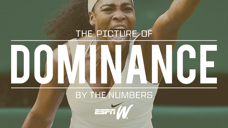 By The Numbers - Serena Williams Dominance MEM