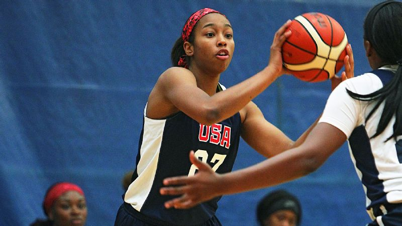 Between her Team USA and AAU travels, Megan Walker saw three different continents this summer.