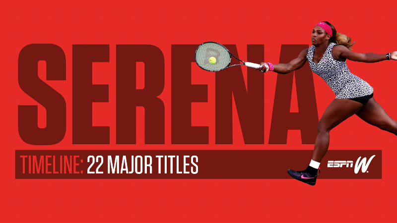 Timeline: Serena's 22 Major Titles