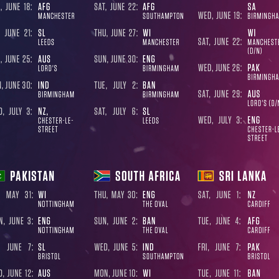 Takeaways From The 2019 World Cup Schedule Manchester The
