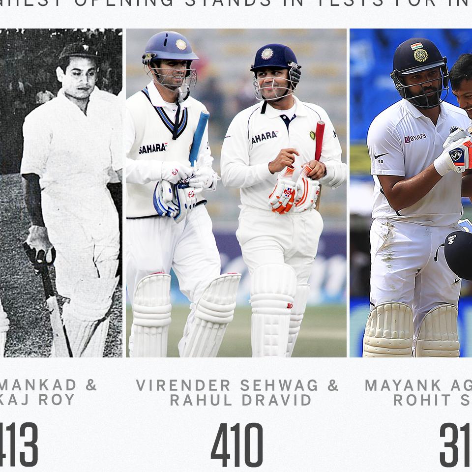 Rohit Sharma and Mayank Agarwal scale new heights