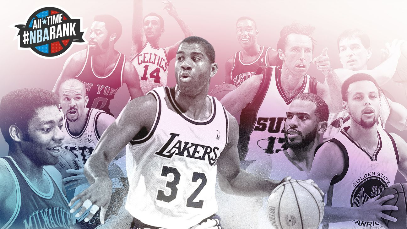 NBA: Ranking top 10 point guards ever