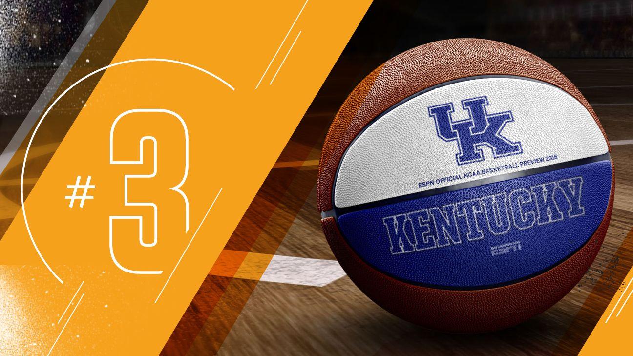 Kentucky Wildcats Basketball 2016 17 Season Preview: 2016 Season Preview No. 3 Kentucky Wildcats