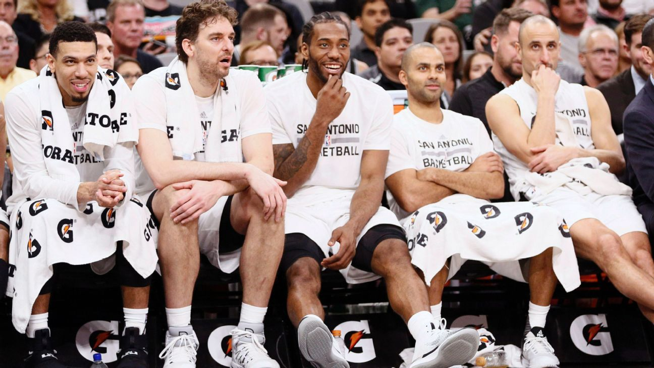 NBA Playoffs 2017 - The San Antonio Spurs 1f16ab3545d