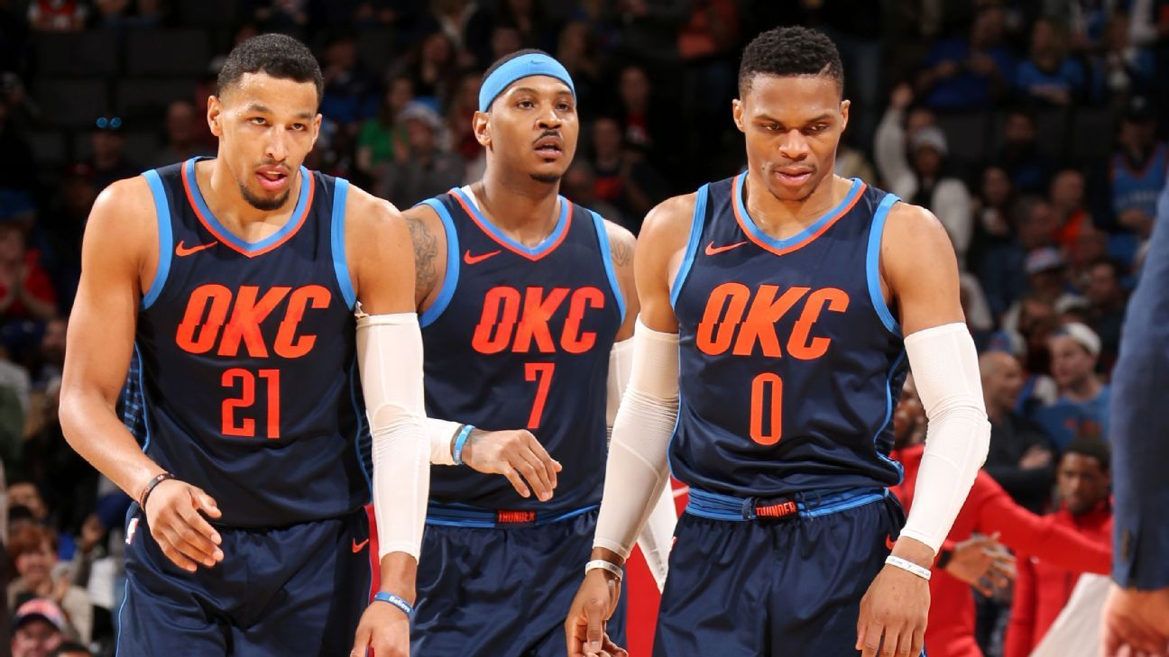 how big is the fallout from andre roberson s injury for the oklahoma