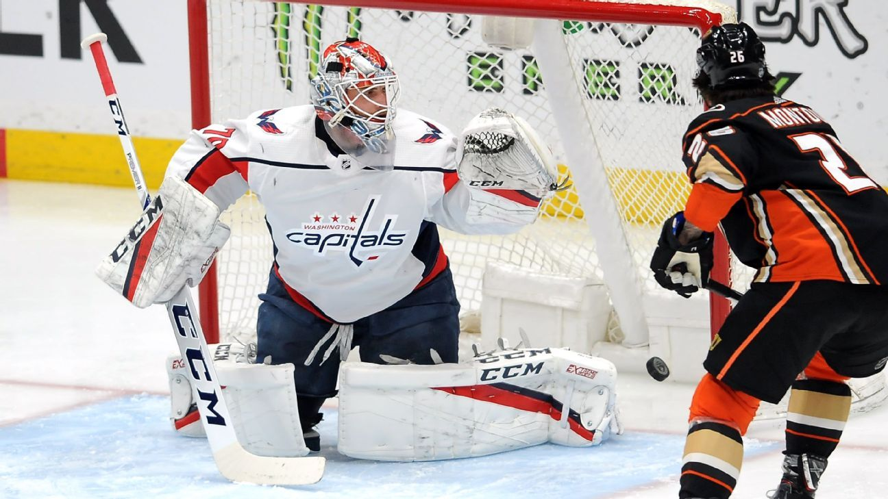 Washington Capitals goalie Braden Holtby day-to-day with knee injury 6e8070251