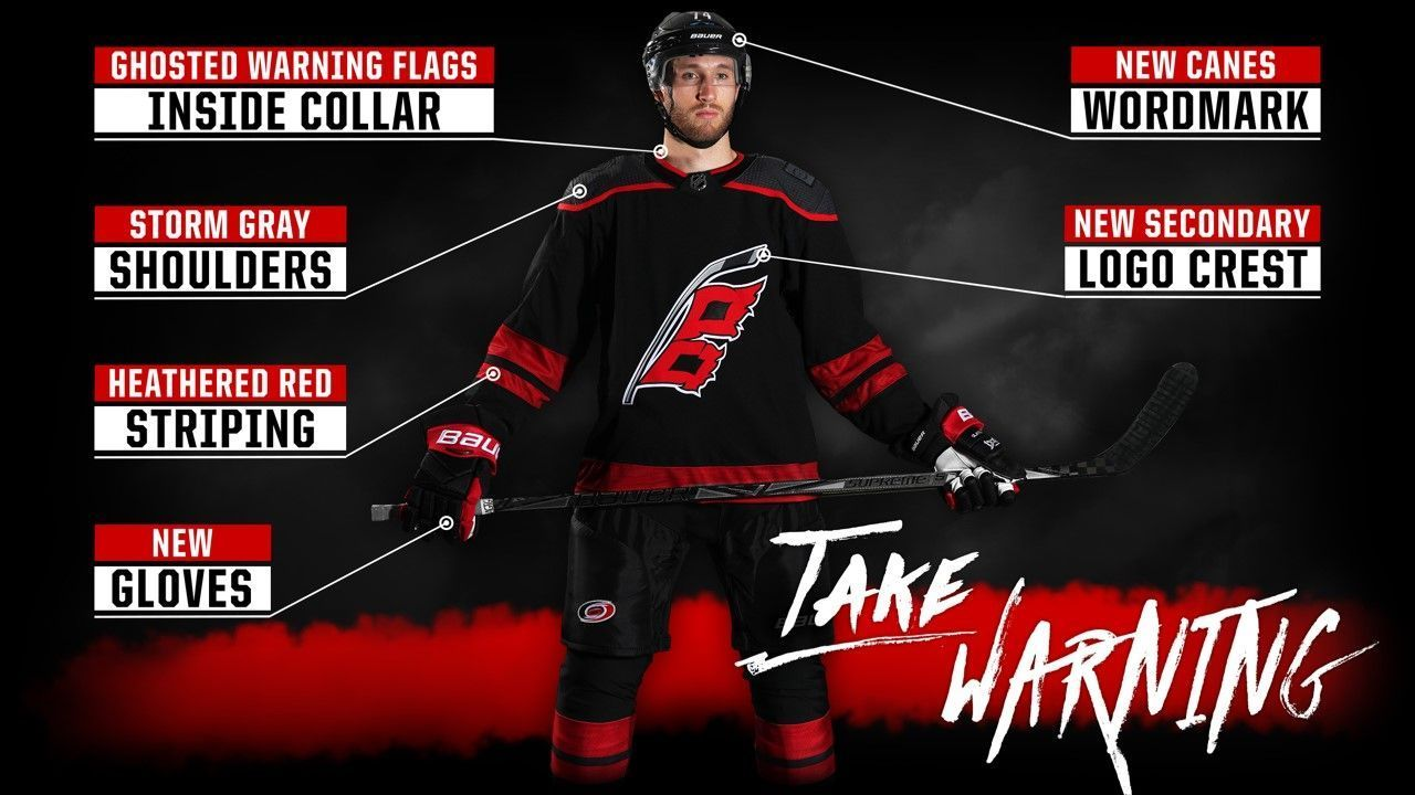 Uni Watch breaks down the Hurricanes latest jersey addition bb90cbeb8