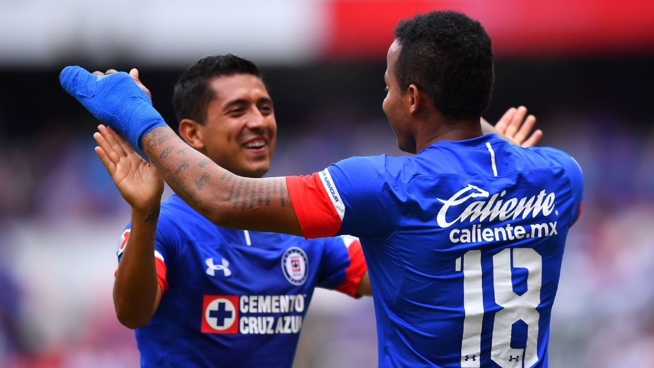 46842ec33 Liga MX W2W4  Cruz Azul and Chivas going in opposite directions  Xolos look  to end drought vs. Tigres