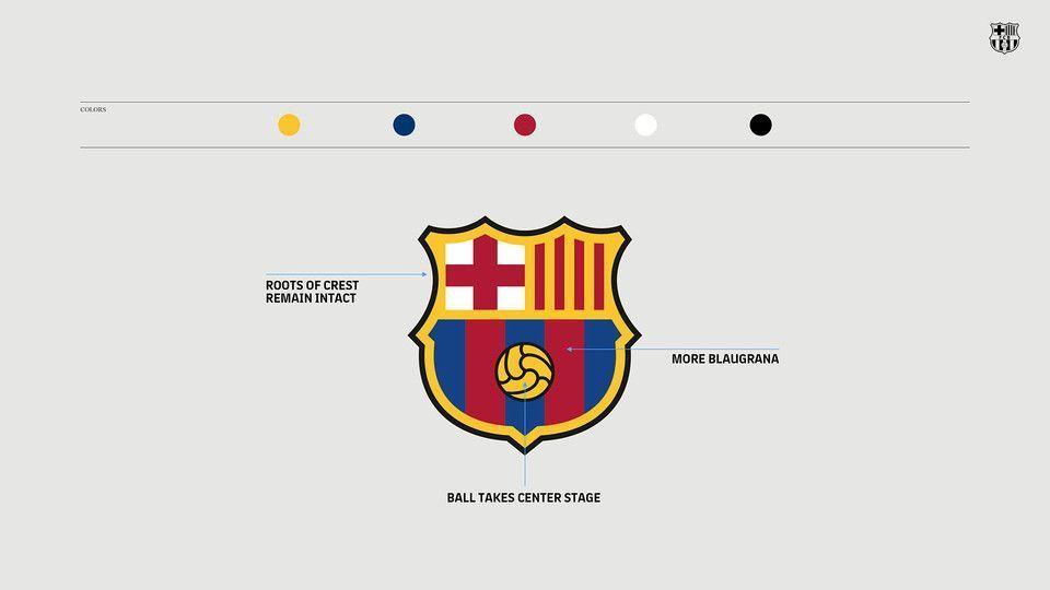 75af725a20 Barcelona discute mudança de escudo