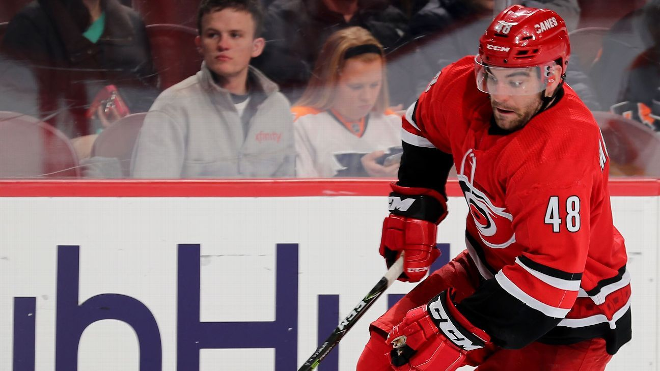 Hurricanes' Jordan Martinook set for second core muscle surgery