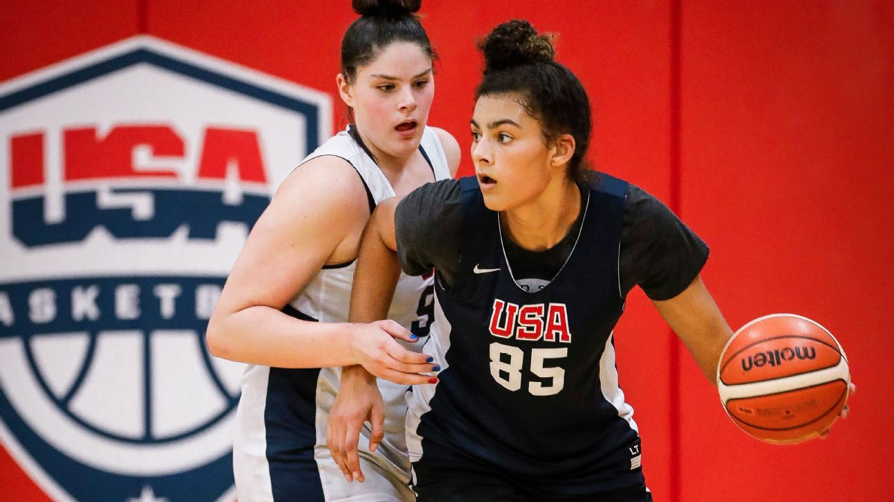 The top women's college basketball prospects in the Classes of 2022, '23 and '24