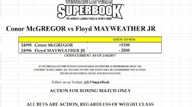 Mayweather vs mcgregor odds betting paralympics sports personality of the year betting