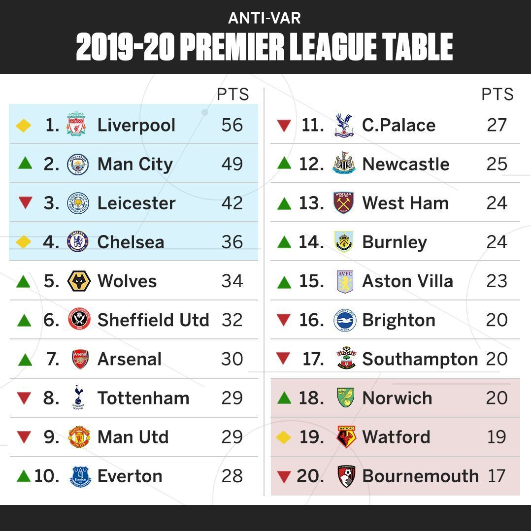 premier league total points betting