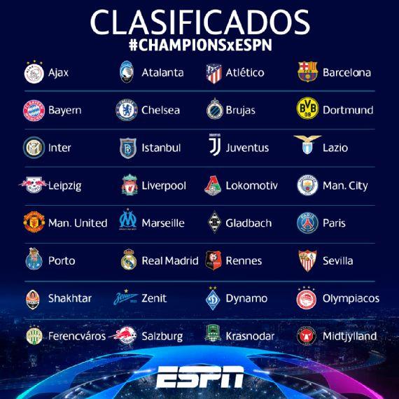 Champions League Torschützenliste 2021
