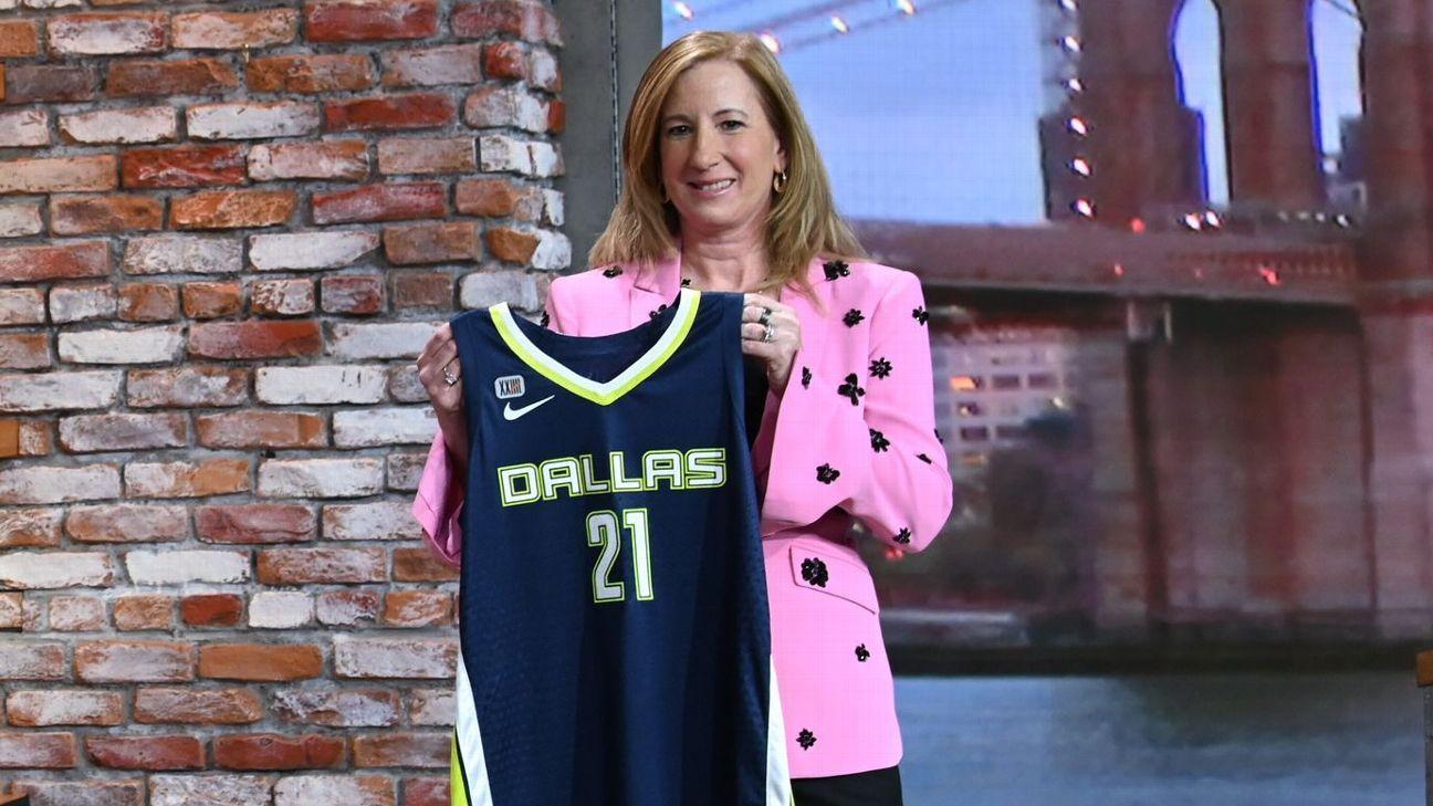 WNBA draft 2021 grades – Dallas Wings draft Charli Collier score highest marks – ESPN